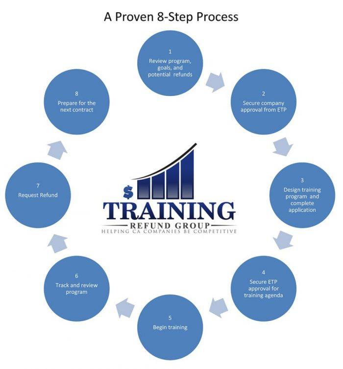 8-step-process-new-final-big-min-950x1024